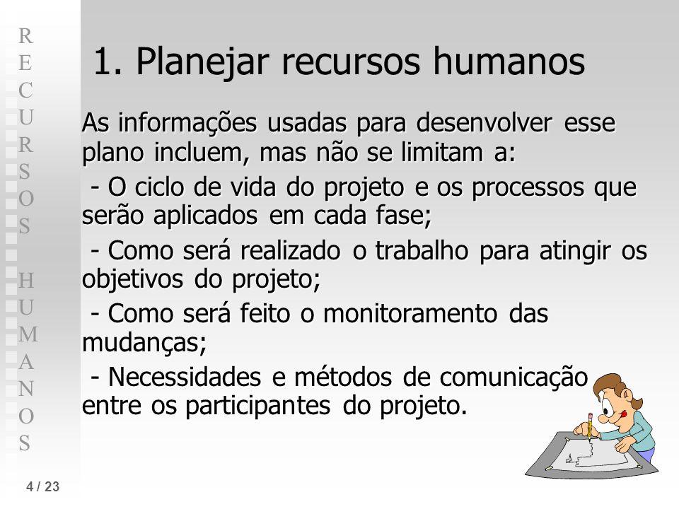 RECURSOS HUMANOSRECURSOS HUMANOS 4 / 23 1. Planejar recursos humanos As informações usadas para desenvolver esse plano incluem, mas não se limitam a: