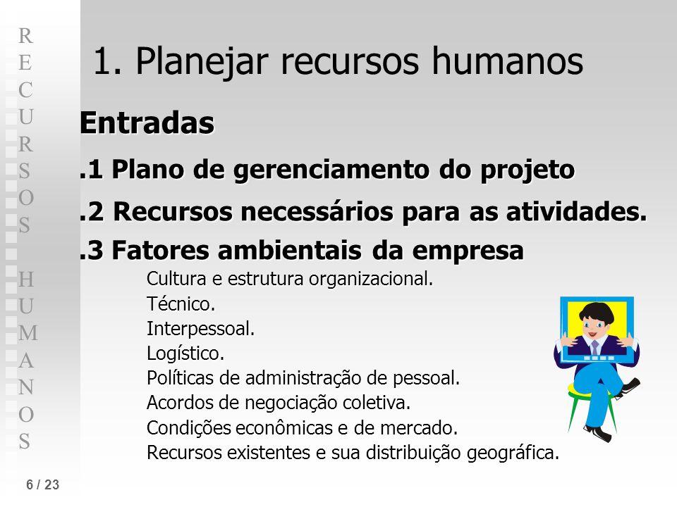 RECURSOS HUMANOSRECURSOS HUMANOS 6 / 23 1. Planejar recursos humanos Entradas.1 Plano de gerenciamento do projeto.2 Recursos necessários para as ativi