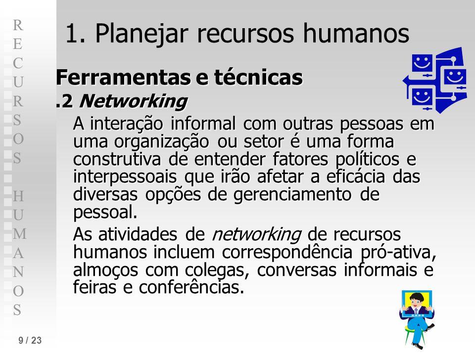 RECURSOS HUMANOSRECURSOS HUMANOS 9 / 23 1. Planejar recursos humanos Ferramentas e técnicas.2 Networking A interação informal com outras pessoas em um