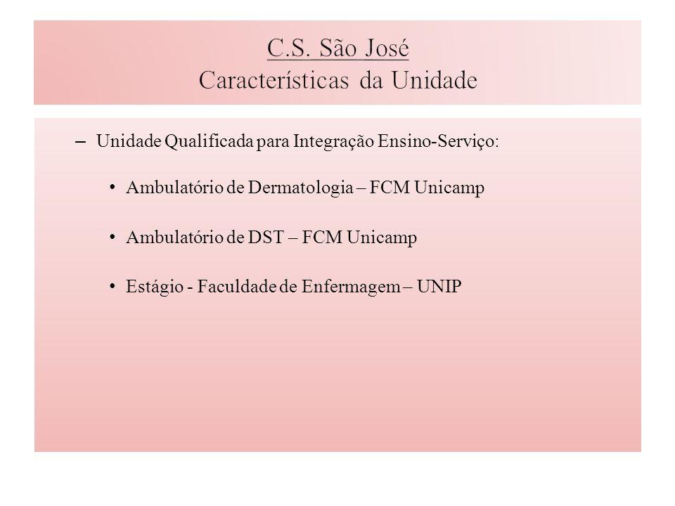 – Unidade Qualificada para Integração Ensino-Serviço: Ambulatório de Dermatologia – FCM Unicamp Ambulatório de DST – FCM Unicamp Estágio - Faculdade de Enfermagem – UNIP