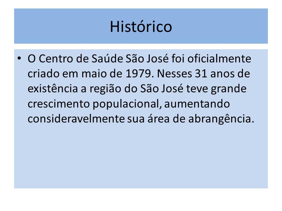Histórico O Centro de Saúde São José foi oficialmente criado em maio de 1979.