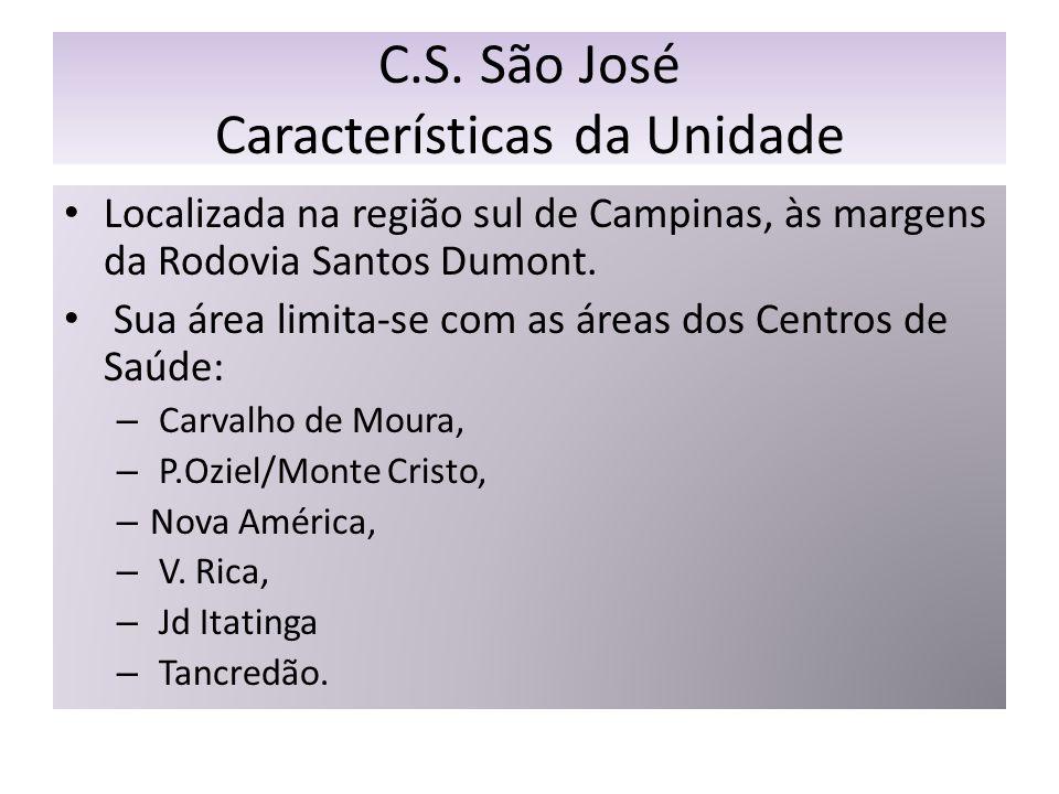 C.S. São José Características da Unidade Localizada na região sul de Campinas, às margens da Rodovia Santos Dumont. Sua área limita-se com as áreas do