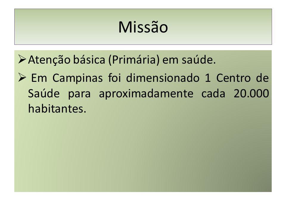 Missão  Atenção básica (Primária) em saúde.