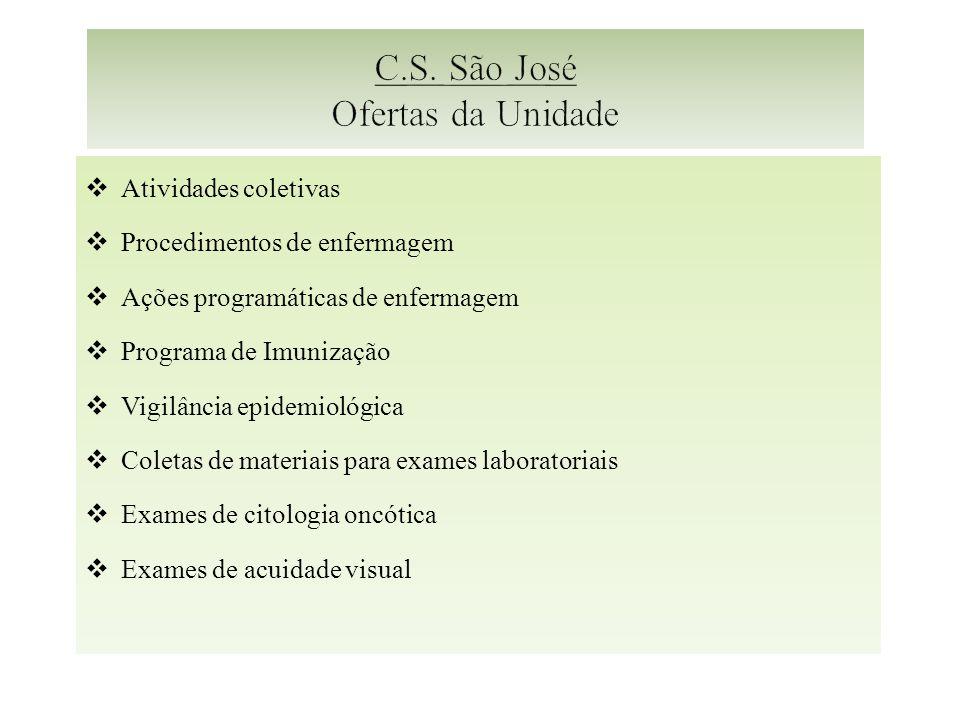 Atividades coletivas  Procedimentos de enfermagem  Ações programáticas de enfermagem  Programa de Imunização  Vigilância epidemiológica  Coletas de materiais para exames laboratoriais  Exames de citologia oncótica  Exames de acuidade visual