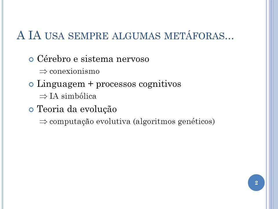 C ODIFICAÇÃO EM Á RVORE Codificação em Árvore é usada principalmente para desenvolver programas ou expressões, isto é, para programação genética.