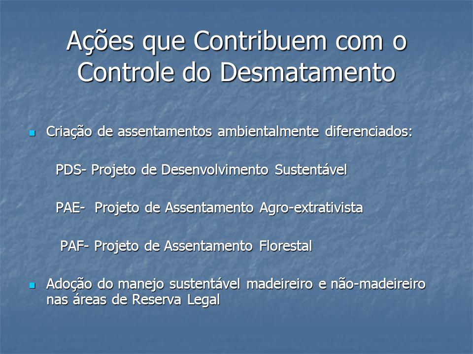 Ações que Contribuem com o Controle do Desmatamento Criação de assentamentos ambientalmente diferenciados: Criação de assentamentos ambientalmente dif