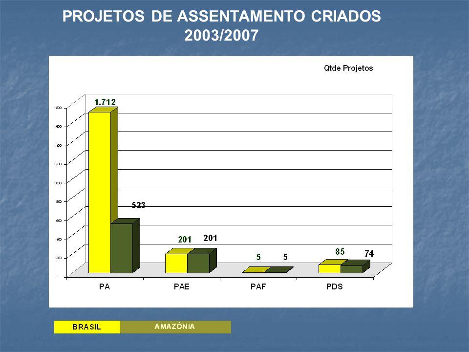 PROJETOS DE ASSENTAMENTO CRIADOS 2003/2007