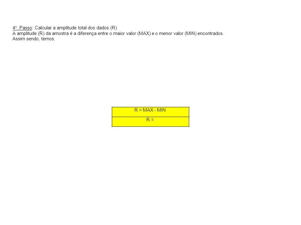 R = MAX - MIN R = 4°. Passo: Calcular a amplitude total dos dados (R) A amplitude (R) da amostra é a diferença entre o maior valor (MAX) e o menor val