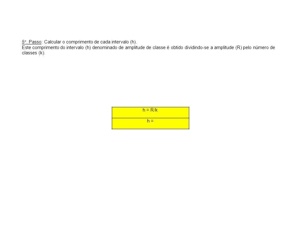 h = R/k h = 5°. Passo: Calcular o comprimento de cada intervalo (h). Este comprimento do intervalo (h) denominado de amplitude de classe é obtido divi