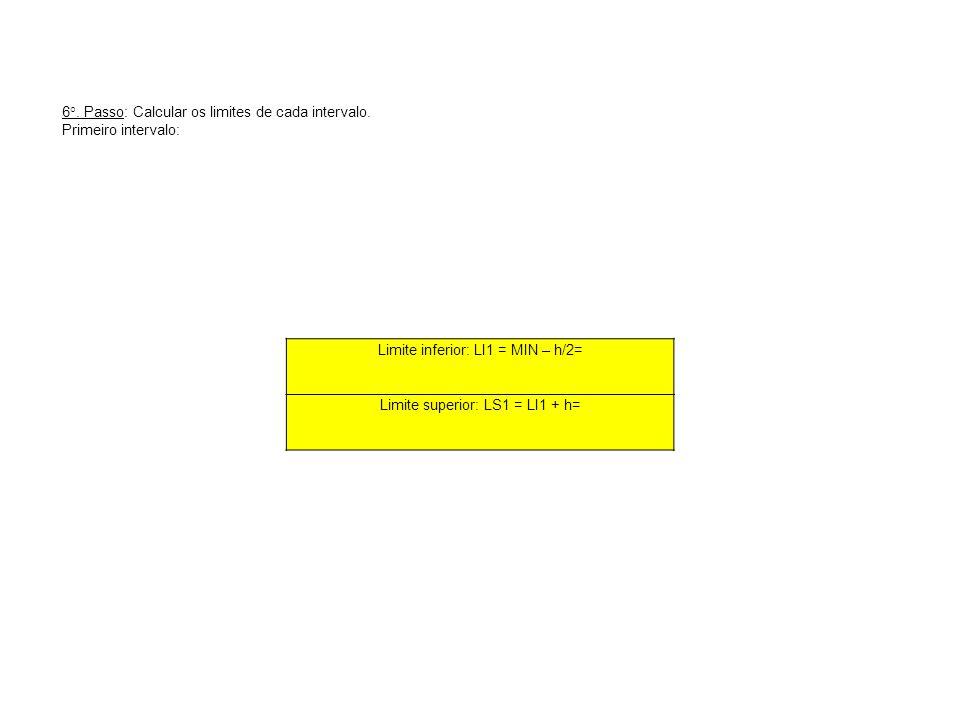 Limite inferior: LI1 = MIN – h/2= Limite superior: LS1 = LI1 + h= 6°. Passo: Calcular os limites de cada intervalo. Primeiro intervalo: