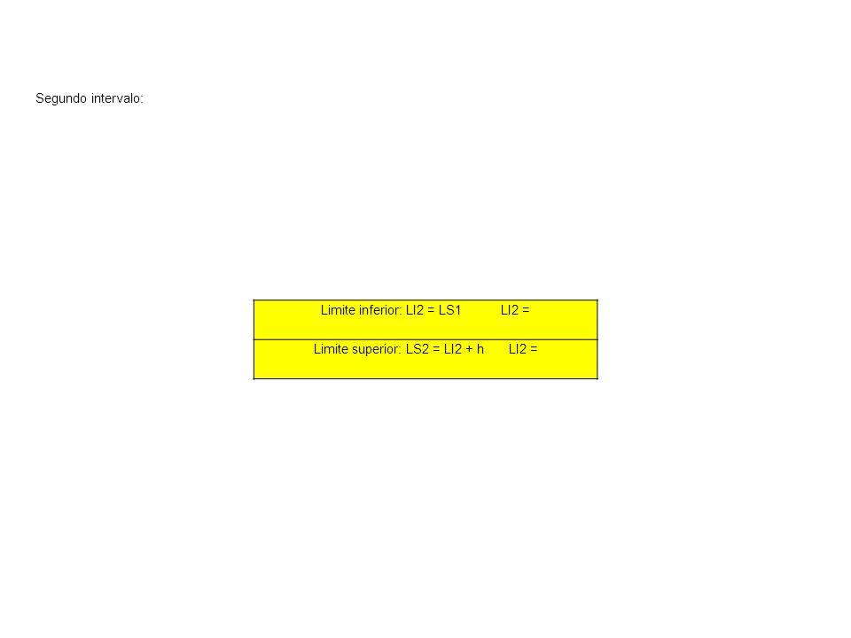 Limite inferior: LI2 = LS1 LI2 = Limite superior: LS2 = LI2 + h LI2 = Segundo intervalo: