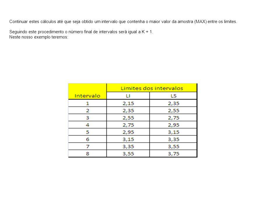 Continuar estes cálculos até que seja obtido um intervalo que contenha o maior valor da amostra (MAX) entre os limites. Seguindo este procedimento o n