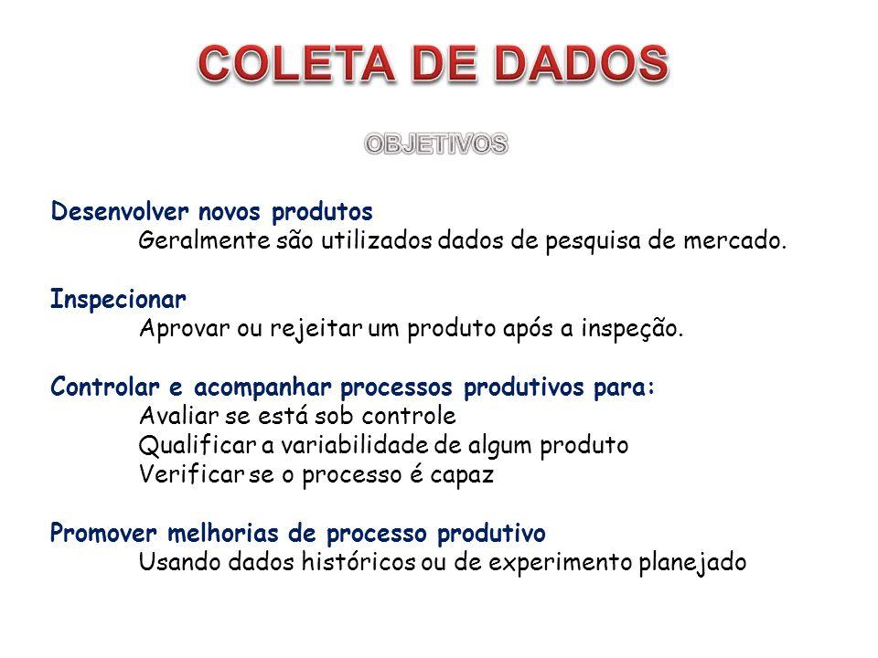 Desenvolver novos produtos Geralmente são utilizados dados de pesquisa de mercado. Inspecionar Aprovar ou rejeitar um produto após a inspeção. Control