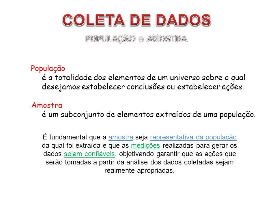 Amostra é um subconjunto de elementos extraídos de uma população. População é a totalidade dos elementos de um universo sobre o qual desejamos estabel