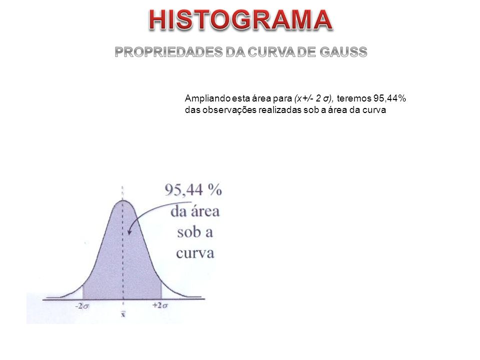 Ampliando esta área para (x+/- 2 σ), teremos 95,44% das observações realizadas sob a área da curva