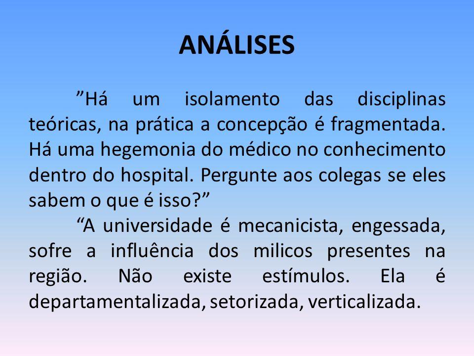 """ANÁLISES """"Há um isolamento das disciplinas teóricas, na prática a concepção é fragmentada. Há uma hegemonia do médico no conhecimento dentro do hospit"""