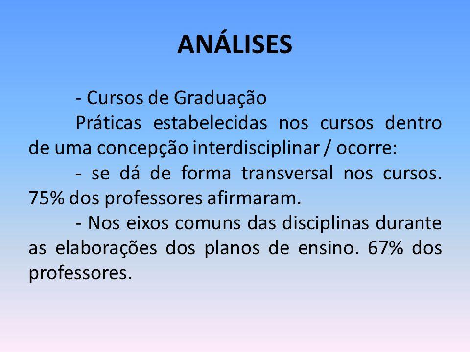 ANÁLISES - Cursos de Graduação Práticas estabelecidas nos cursos dentro de uma concepção interdisciplinar / ocorre: - se dá de forma transversal nos c