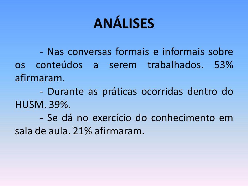 ANÁLISES - A prática interdisciplinar ocorre na relação direta do conhecimento.
