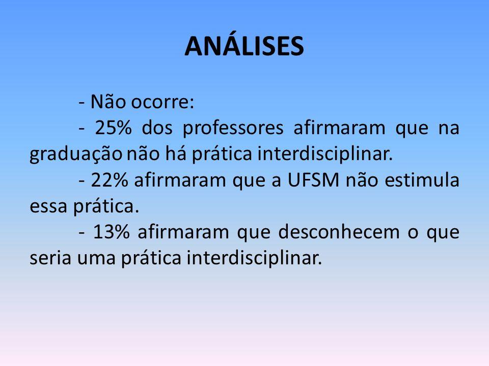 ANÁLISES - Não ocorre: - 25% dos professores afirmaram que na graduação não há prática interdisciplinar. - 22% afirmaram que a UFSM não estimula essa