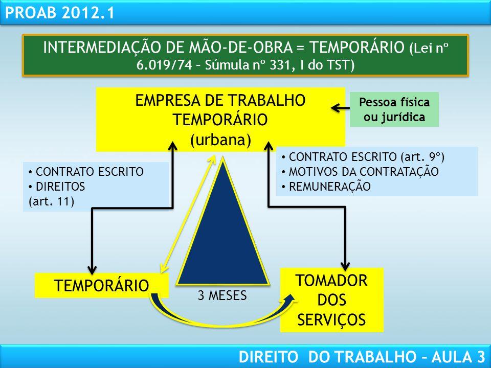 RESPONSABILIDADE CIVIL AULA 1 PROAB 2012.1 DIREITO DO TRABALHO – AULA 3 INTERMEDIAÇÃO DE MÃO-DE-OBRA = TEMPORÁRIO (Lei nº 6.019/74 – Súmula nº 331, I