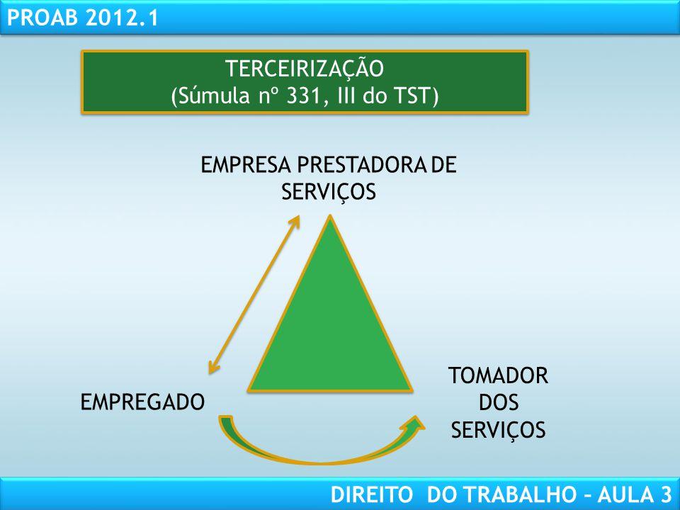 RESPONSABILIDADE CIVIL AULA 1 PROAB 2012.1 DIREITO DO TRABALHO – AULA 3 TERCEIRIZAÇÃO (Súmula nº 331, III do TST) TERCEIRIZAÇÃO (Súmula nº 331, III do