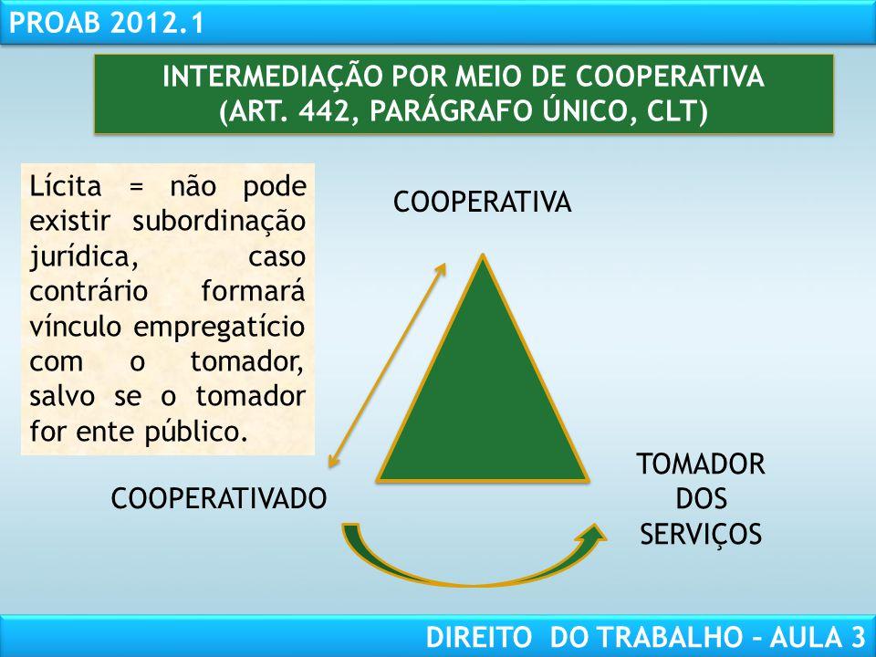 RESPONSABILIDADE CIVIL AULA 1 PROAB 2012.1 DIREITO DO TRABALHO – AULA 3 INTERMEDIAÇÃO POR MEIO DE COOPERATIVA (ART. 442, PARÁGRAFO ÚNICO, CLT) INTERME