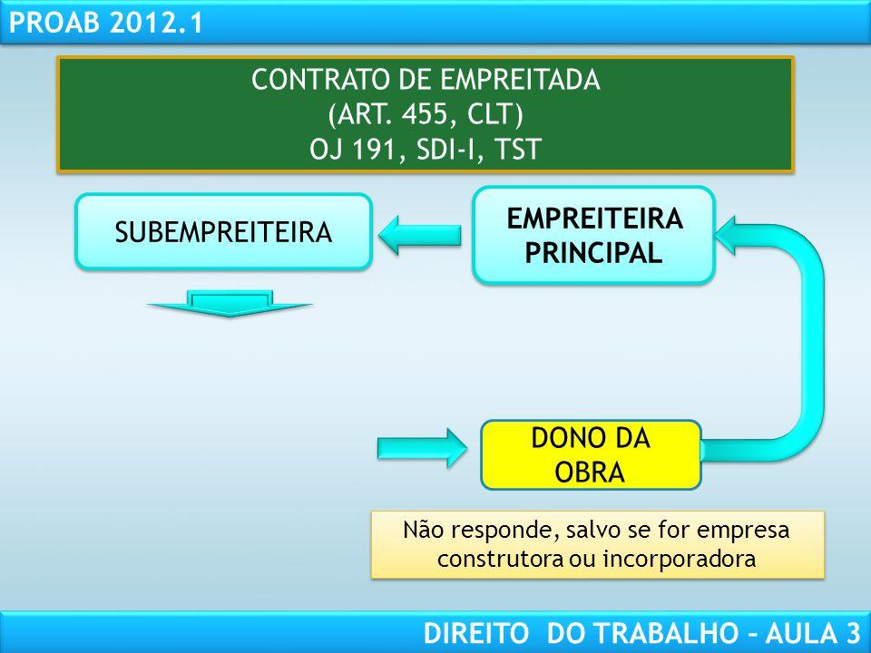RESPONSABILIDADE CIVIL AULA 1 PROAB 2012.1 DIREITO DO TRABALHO – AULA 3 CONTRATO DE EMPREITADA (ART. 455, CLT) OJ 191, SDI-I, TST CONTRATO DE EMPREITA