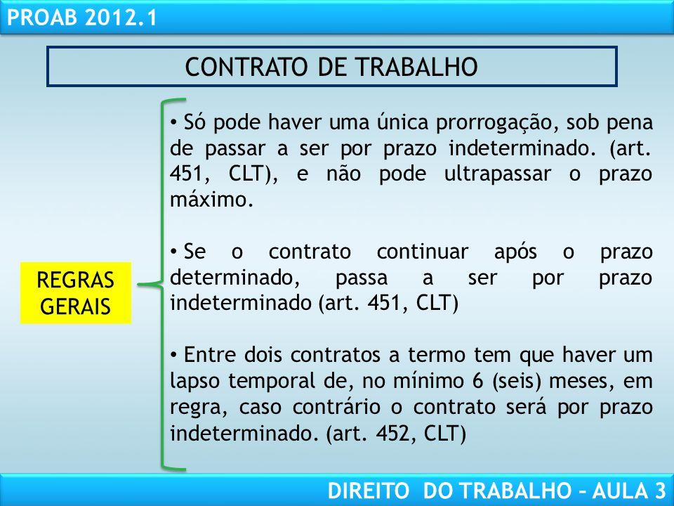 RESPONSABILIDADE CIVIL AULA 1 PROAB 2012.1 DIREITO DO TRABALHO – AULA 3 Rompimento antecipado Art.
