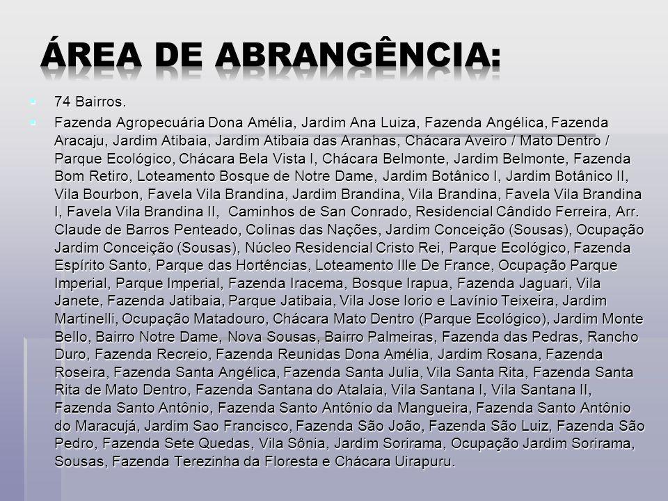Composto por três equipes:  Equipe Manacá, VERDE (1);  Equipe Jasmim, VERMELHO(2);  Equipe Girassol, AMARELO (3).