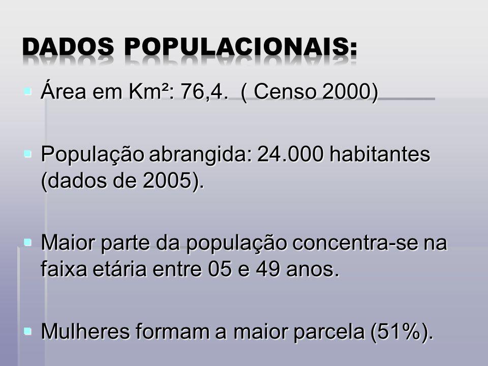  Área em Km²: 76,4. ( Censo 2000)  População abrangida: 24.000 habitantes (dados de 2005).