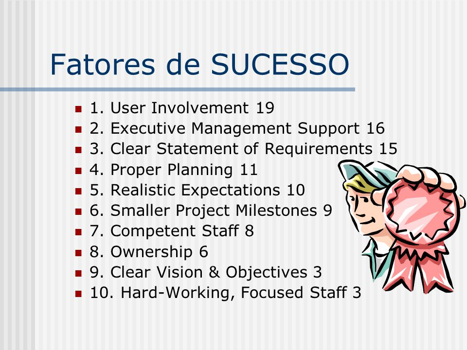 Fatores de SUCESSO 1. User Involvement 19 2. Executive Management Support 16 3. Clear Statement of Requirements 15 4. Proper Planning 11 5. Realistic
