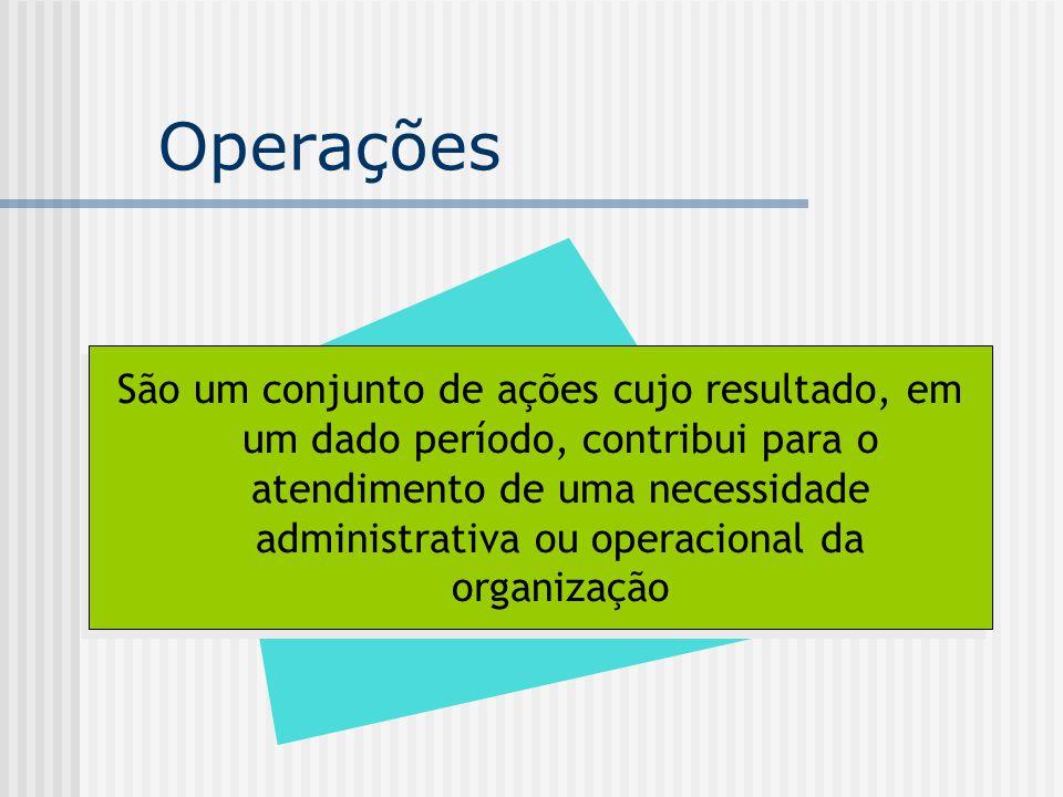 Operações São um conjunto de ações cujo resultado, em um dado período, contribui para o atendimento de uma necessidade administrativa ou operacional da organização