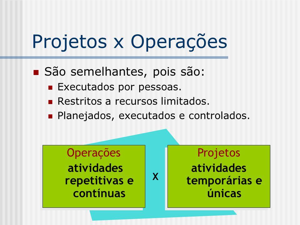 Projetos x Operações São semelhantes, pois são: Executados por pessoas.