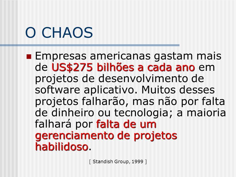 A Relevância da Gerência de Projetos Hermano Perrelli hermano@cin.ufpe.br