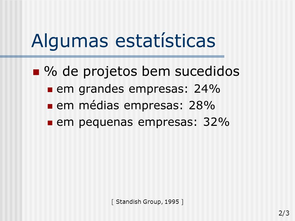 Algumas estatísticas % de projetos bem sucedidos $750K55% até $750K: 55% $750K até $1.5M33% de $750K até $1.5M: 33% $1.5M até $3M25% de $1.5M até $3M: 25% $3M até $6M15% de $3M até $6M: 15% $6M até $10M8% de $6M até $10M: 8% $10M0% acima de $10M: 0% [ Standish Group, 1995 ] 3/3
