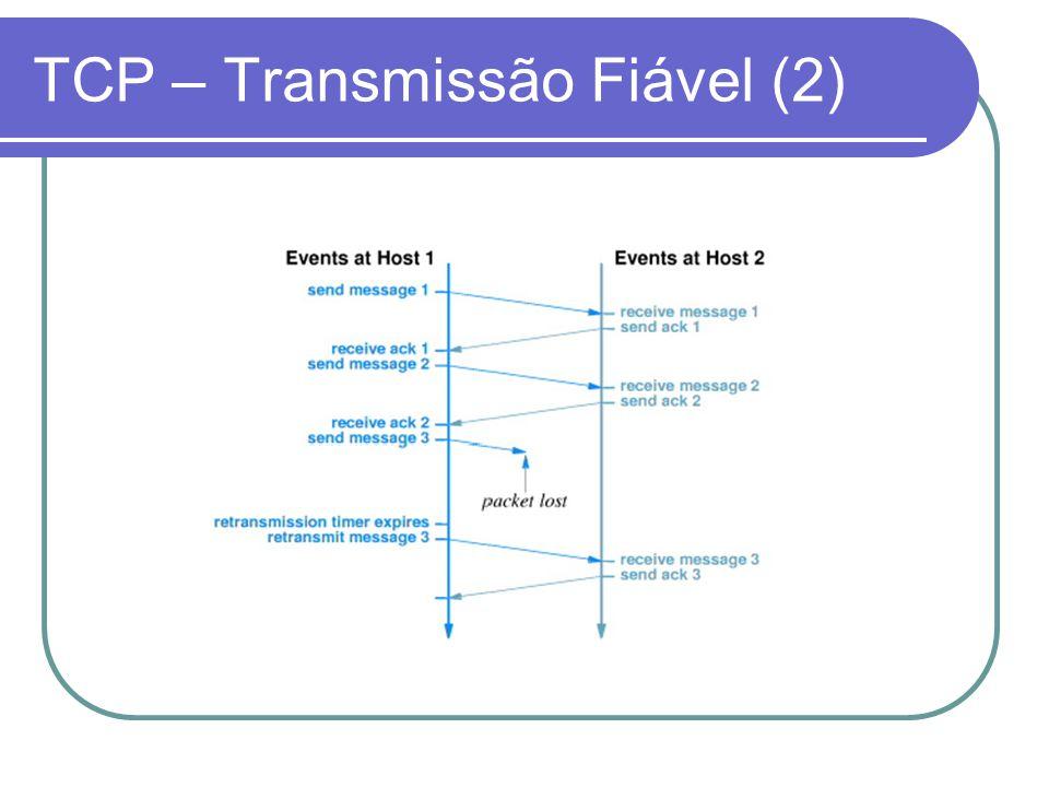 TCP – Transmissão Fiável (2)