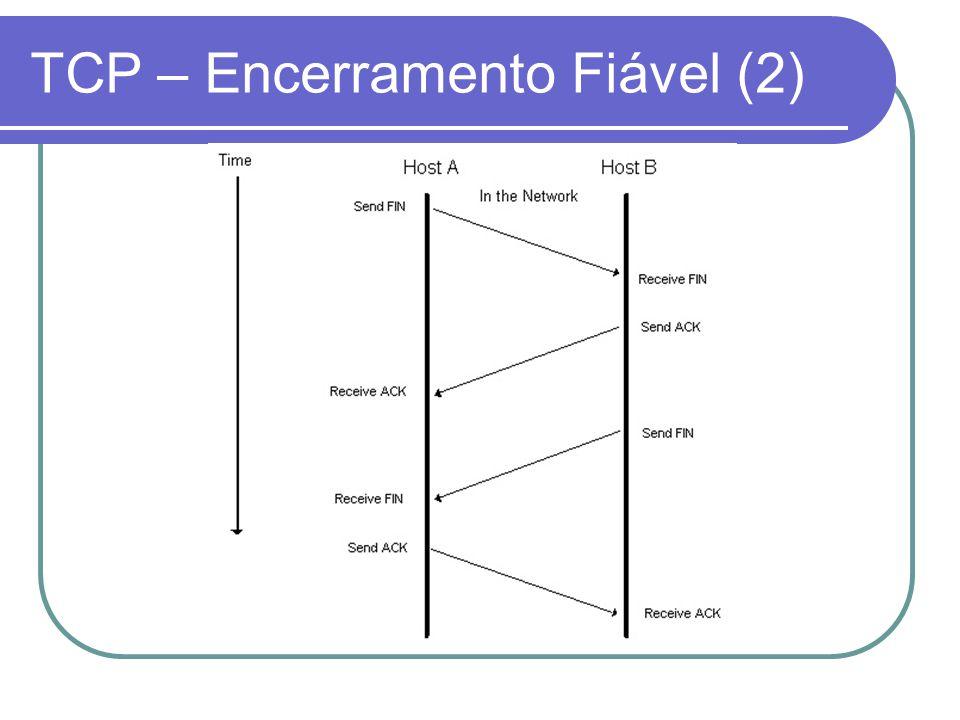 TCP – Encerramento Fiável (2)
