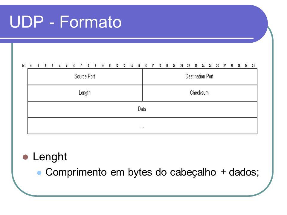 UDP - Formato Lenght Comprimento em bytes do cabeçalho + dados;
