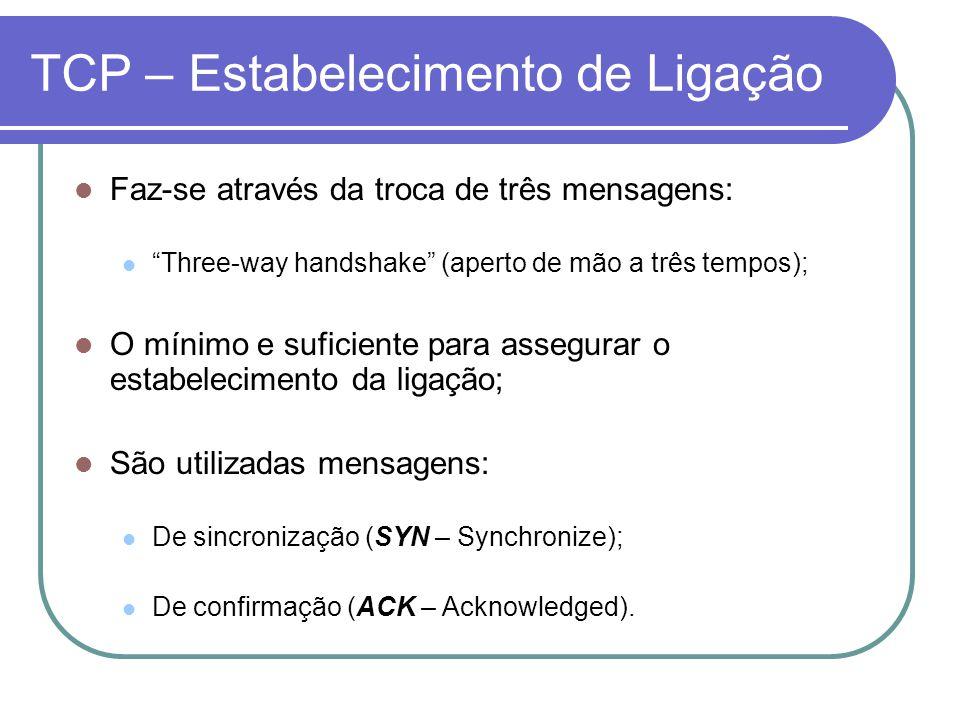 TCP – Estabelecimento de Ligação Faz-se através da troca de três mensagens: Three-way handshake (aperto de mão a três tempos); O mínimo e suficiente para assegurar o estabelecimento da ligação; São utilizadas mensagens: De sincronização (SYN – Synchronize); De confirmação (ACK – Acknowledged).