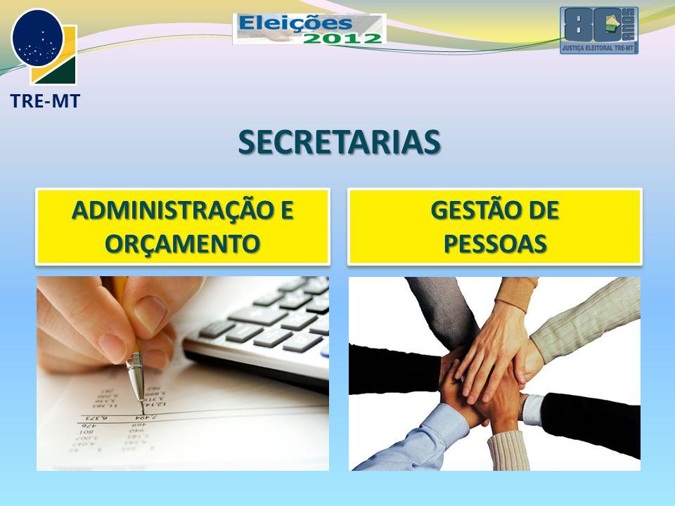 GESTÃO DE PESSOAS PESSOAS ADMINISTRAÇÃO E ORÇAMENTO SECRETARIAS TRE-MT