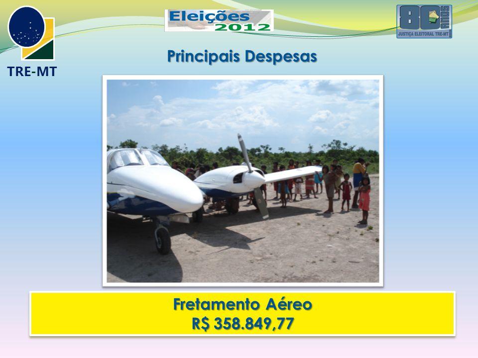 TRE-MT Principais Despesas Fretamento Aéreo R$ 358.849,77 Fretamento Aéreo R$ 358.849,77