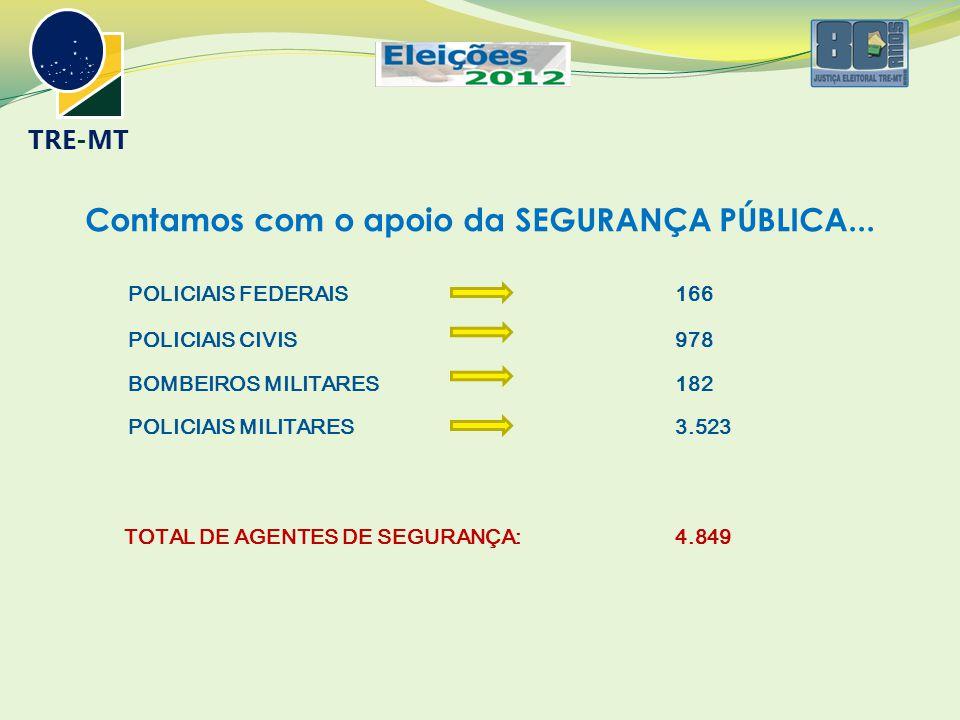 Contamos com o apoio da SEGURANÇA PÚBLICA... POLICIAIS FEDERAIS166 POLICIAIS CIVIS978 BOMBEIROS MILITARES 182 POLICIAIS MILITARES 3.523 TOTAL DE AGENT