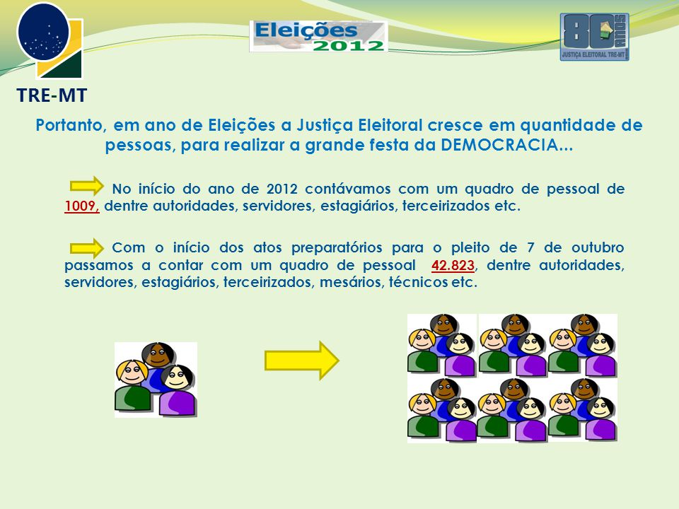 Portanto, em ano de Eleições a Justiça Eleitoral cresce em quantidade de pessoas, para realizar a grande festa da DEMOCRACIA... No início do ano de 20