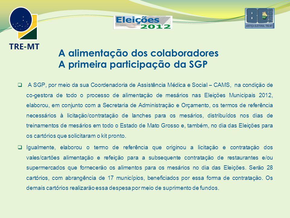 A alimentação dos colaboradores A primeira participação da SGP  A SGP, por meio da sua Coordenadoria de Assistência Médica e Social – CAMS, na condiç