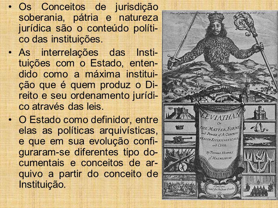 Os Conceitos de jurisdição soberania, pátria e natureza jurídica são o conteúdo políti- co das instituições. As interrelações das Insti- tuições com o