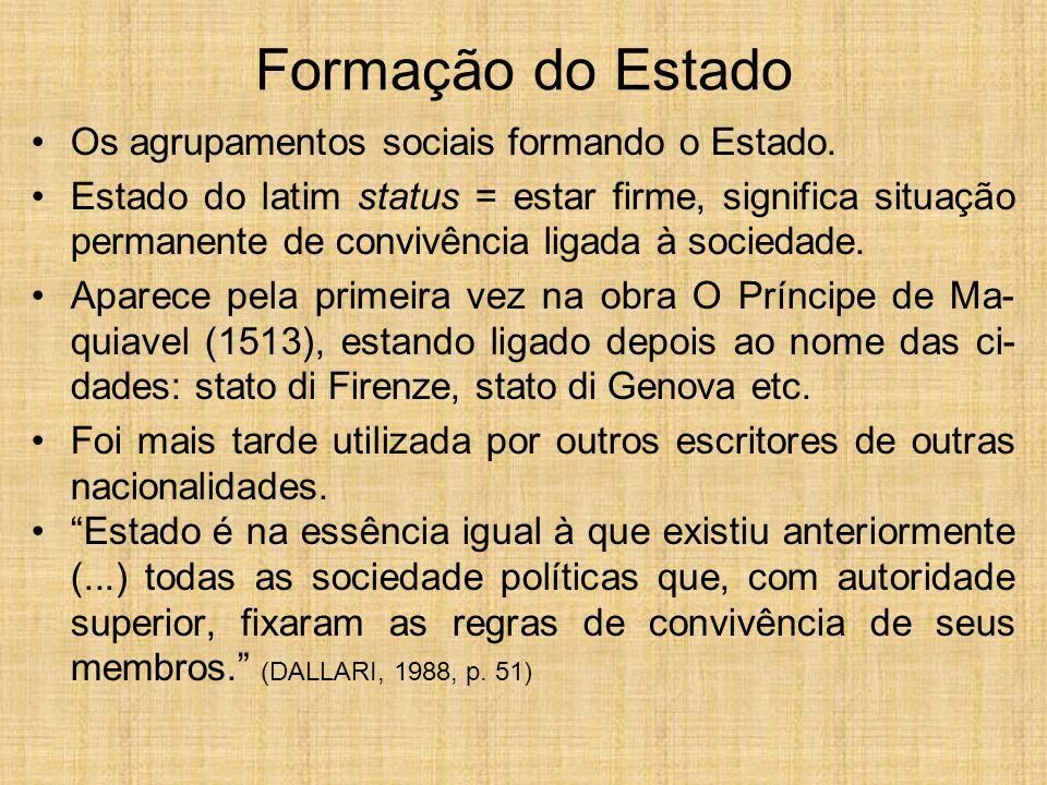 Formação do Estado Os agrupamentos sociais formando o Estado. Estado do latim status = estar firme, significa situação permanente de convivência ligad