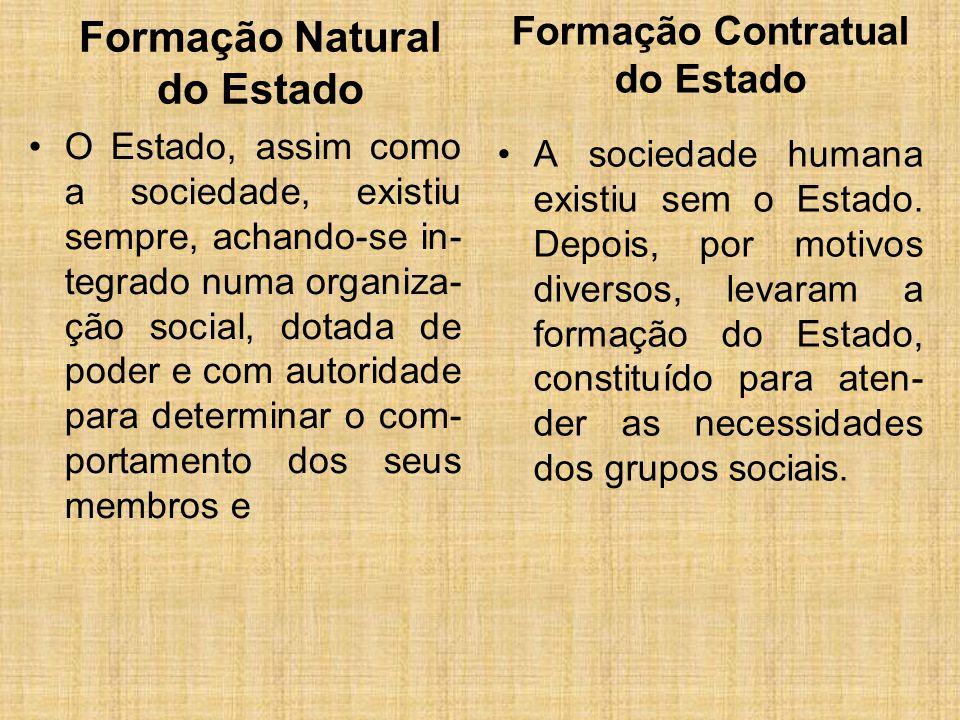 Formação Natural do Estado O Estado, assim como a sociedade, existiu sempre, achando-se in- tegrado numa organiza- ção social, dotada de poder e com a
