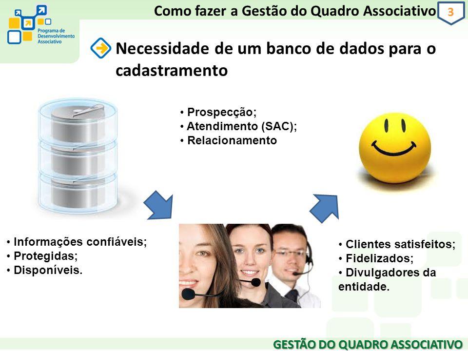 GESTÃO DO QUADRO ASSOCIATIVO 3 Necessidade de um banco de dados para o cadastramento Como fazer a Gestão do Quadro Associativo Informações confiáveis;