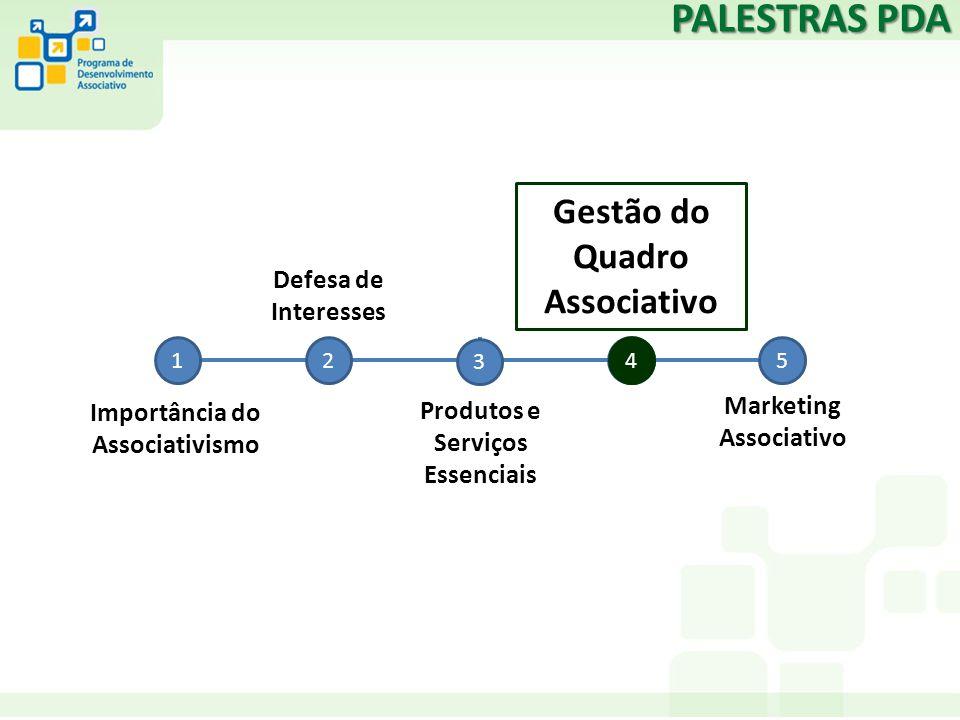 Importância do Associativismo Defesa de Interesses Produtos e Serviços Essenciais Gestão do Quadro Associativo Marketing Associativo 12 3 45 PALESTRAS