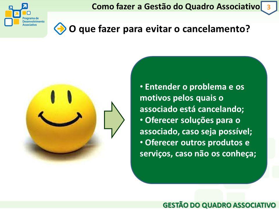 GESTÃO DO QUADRO ASSOCIATIVO 3 O que fazer para evitar o cancelamento? Como fazer a Gestão do Quadro Associativo Entender o problema e os motivos pelo